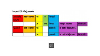 Leçon 10 Ma journée PowerPoint with sound files for color block worksheet