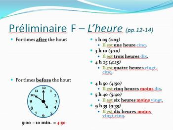 Leçons Préliminaires PowerPoint - An Introduction to Learning French