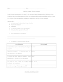 Persuasive writing assignment in French - L'écriture persuasive