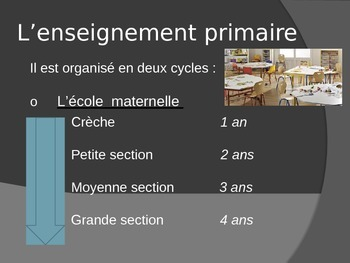 L'education en France/ Le systeme éducatif francais French school 18 slides