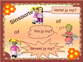 Leer my van sinsoorte - Afrikaans