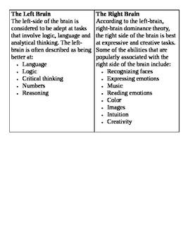 Left Brain/ Right Brain Quiz