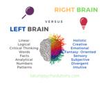 Left- Brain vs. Right Brain