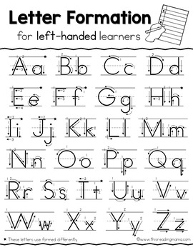 left handed handwriting pages by this reading mama tpt. Black Bedroom Furniture Sets. Home Design Ideas