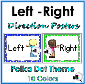 Polka Dot Theme Left & Right Posters - Positional Words
