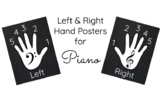 Left & Right Hand Posters for Piano