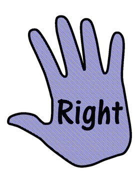 Left and Right Hand Signs
