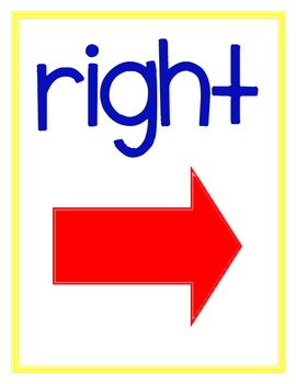 Left and Right Mini Posters {FREE}