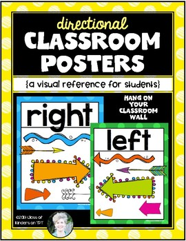 Left and Right {Posters/Signs} for the Primary Classroom
