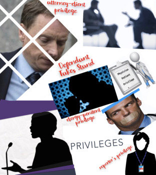 Legal Privileges - Shielding Oneself Laws - Trial Tactics - FREE POSTER