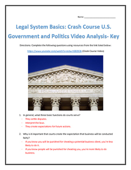 Legal System Basics: Crash Course U.S. Government and Politics Video Analysis