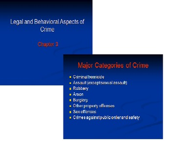 Legal and Behavioral Aspects of Crime PPT