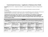 Legalization of Marijuana - Constitutional Controversy