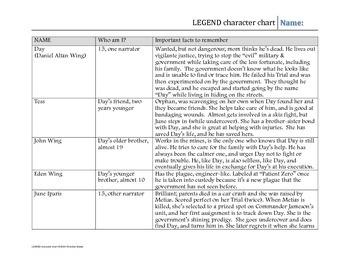 Legend Teaching packet