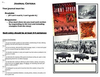 Legend of Jimmy Spoon Student Journal