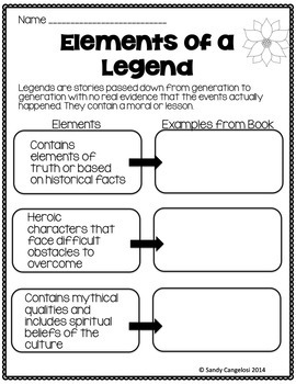 Legend of Old Befana & Legend of the Poinsettia Bundle: Tomie dePaola Book Study