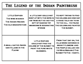 Legend of the Indian Paintbrush Reading Center Activity - Story Elements