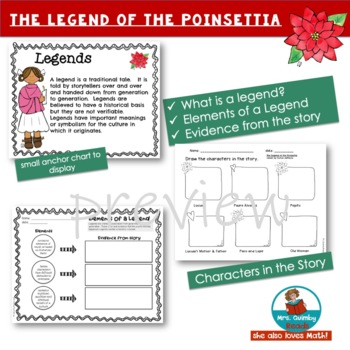 Legend of the Poinsettia - [retold by Tomie dePaola- Reader Response Pages