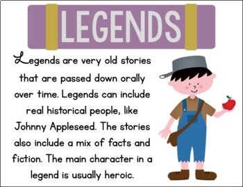 Legends Genre Unit