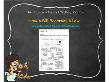 Legislation Puzzle SS.7.C.3.9