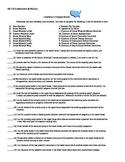 Legislative Branch Activity - Leadership in Congress & Committees