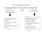 Legislative Branch Anchor Chart