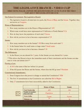 Legislative Branch Overview