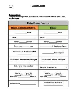 Legislative Branch Worksheets