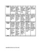 Lego Activity Template and Rubric
