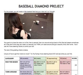 Lego EV3 Beginner Project Rubric - Motor Movement | Baseball Diamond