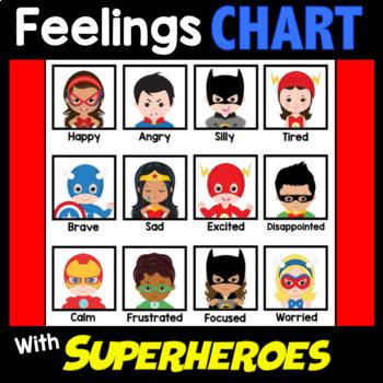 Lego Feelings Chart