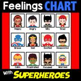 Superhero Classroom Theme Decor - Feelings Emotions Chart
