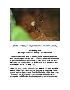 Leiningen vs The Ants