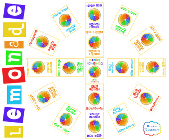Lemonade: Classroom Board Game / Life-Sized Game!