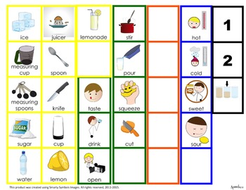 AAC, Core Vocabulary WH questions,, Sequencing, Lemonade Snacktivity