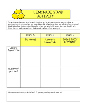 Lemonade Stand Economics Lesson and Activity