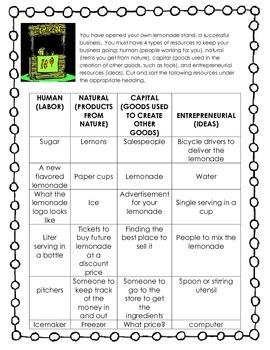 Lemonade Stand Resources Sort