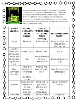 Lemonade Stand Resources
