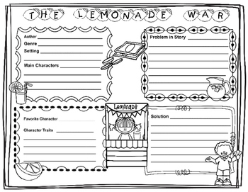 Lemonade War Book Report
