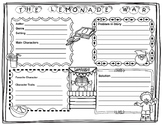 Lemonade War Book Report