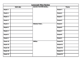Lemonade War Review Graphic Organizer