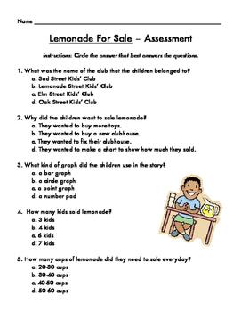 Lemonade for Sale Assessment