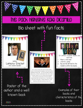 Lemony Snicket (Donald Handler) Author Study: A Series of Unfortunate Events