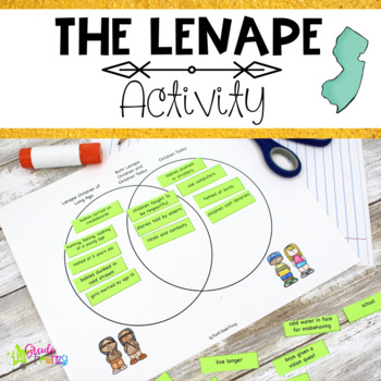 Lenape teaching resources teachers pay teachers lenape activity lenape activity publicscrutiny Image collections