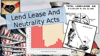 Lend Lease and Neutrality Act - Close Reading Activity
