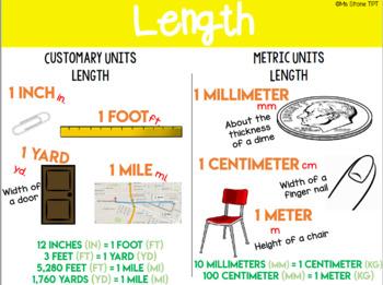 Length Conversion Measurement Bundle