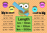 Length Conversion Poster