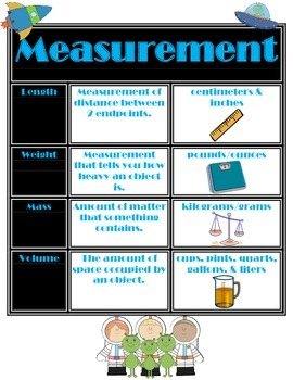 Length, Weight, Mass, and Capacity Charts