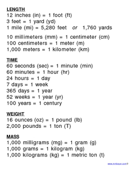 Length, Weight, Time and Mass poster
