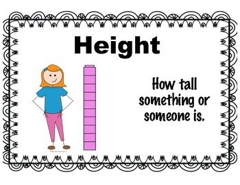 Length, Width, Height Posters